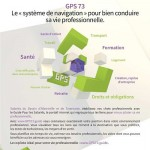Gps 73 guide professionnel